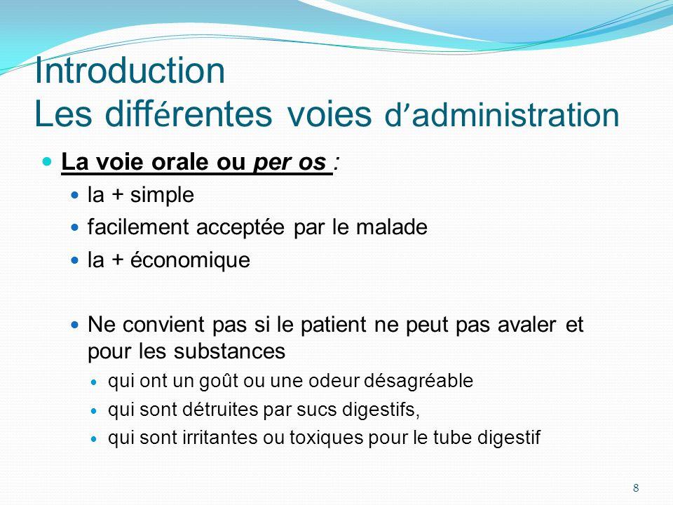 La voie orale ou per os : la + simple facilement acceptée par le malade la + économique Ne convient pas si le patient ne peut pas avaler et pour les s