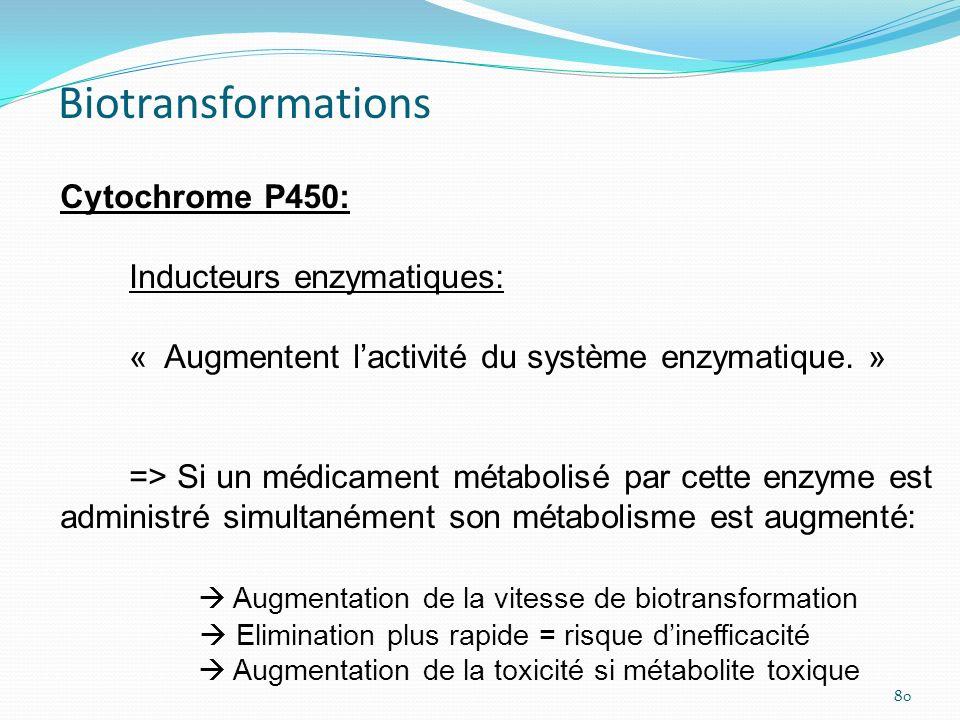 Cytochrome P450: Inducteurs enzymatiques: « Augmentent lactivité du système enzymatique. » => Si un médicament métabolisé par cette enzyme est adminis