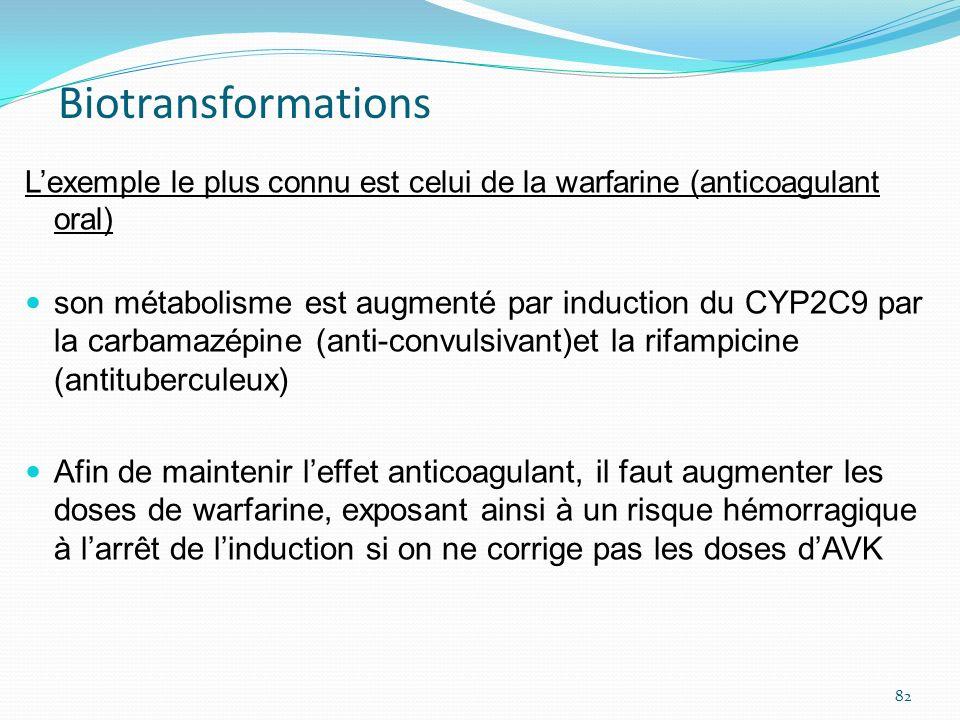 Lexemple le plus connu est celui de la warfarine (anticoagulant oral) son métabolisme est augmenté par induction du CYP2C9 par la carbamazépine (anti-