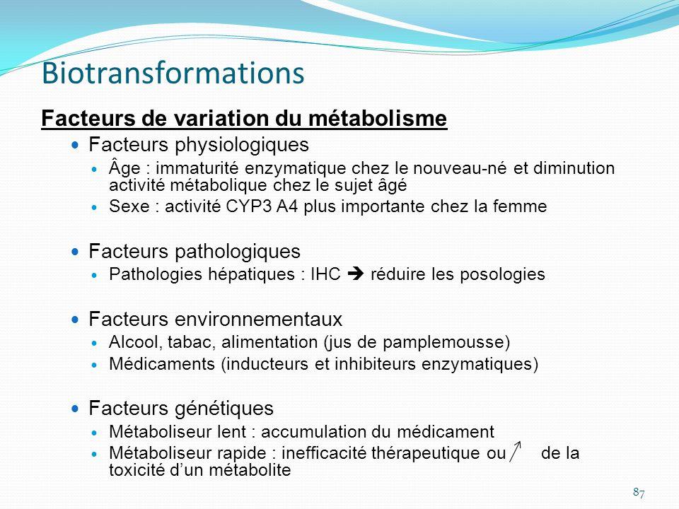 Biotransformations Facteurs de variation du métabolisme Facteurs physiologiques Âge : immaturité enzymatique chez le nouveau-né et diminution activité