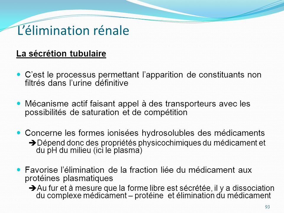 Lélimination rénale La sécrétion tubulaire Cest le processus permettant lapparition de constituants non filtrés dans lurine définitive Mécanisme actif