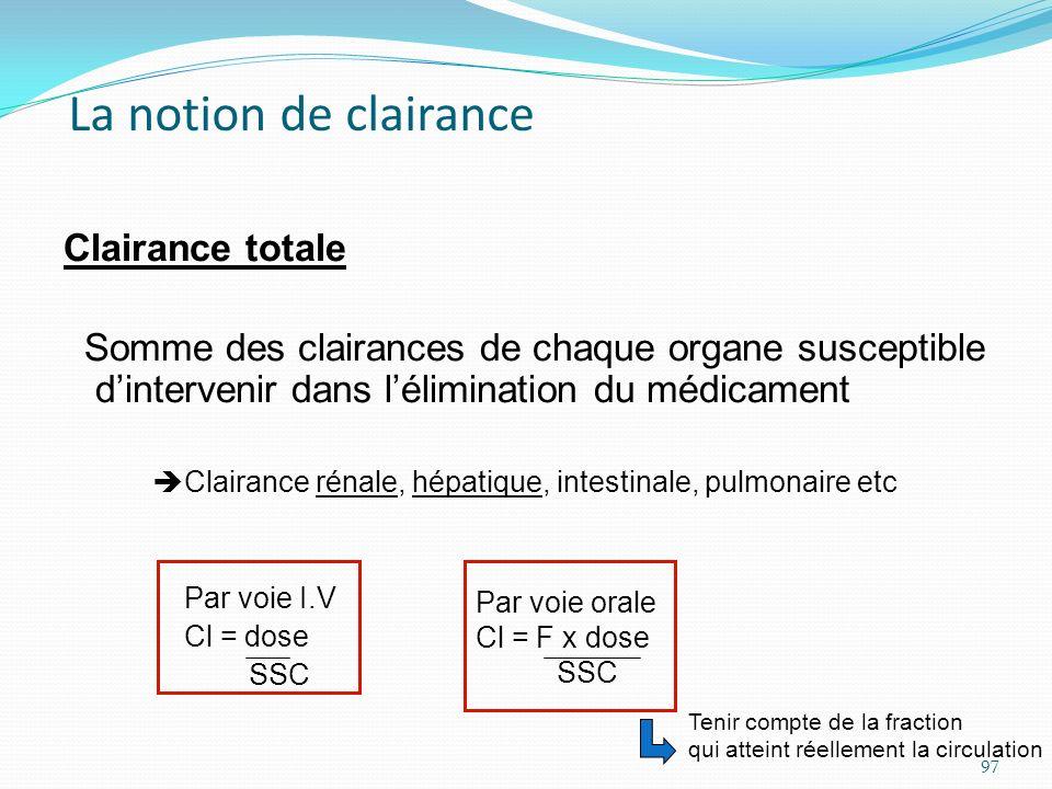 Clairance totale Somme des clairances de chaque organe susceptible dintervenir dans lélimination du médicament Clairance rénale, hépatique, intestinal