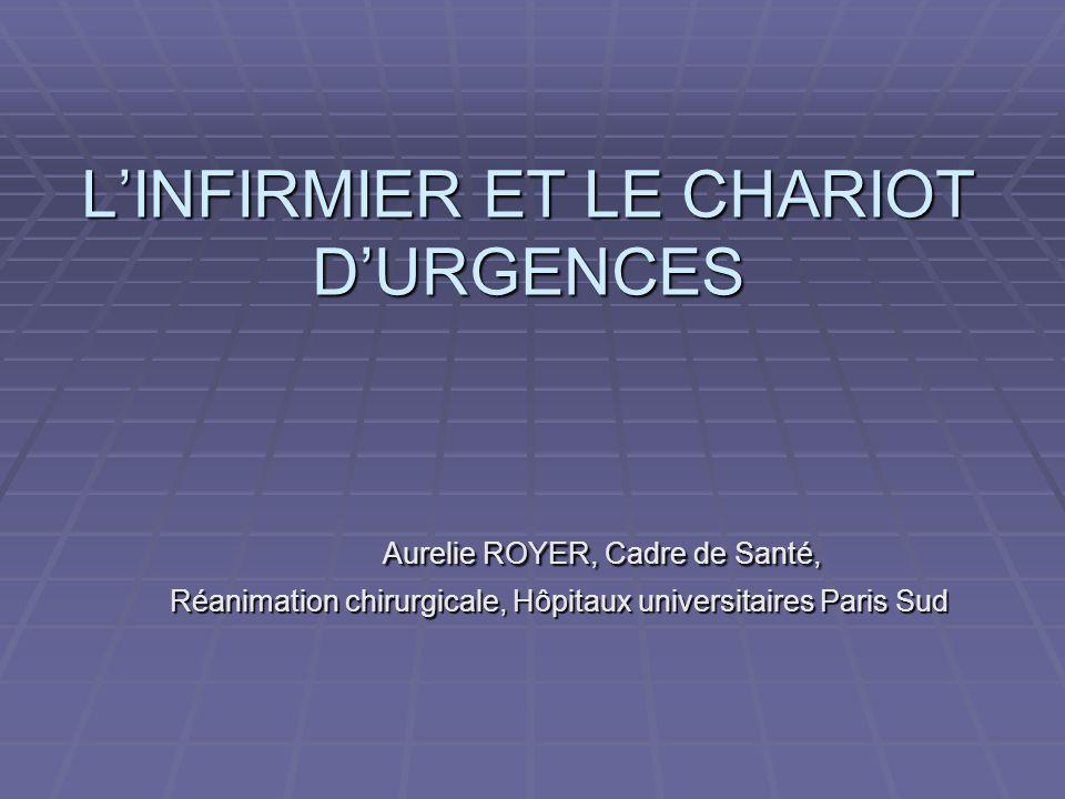 LINFIRMIER ET LE CHARIOT DURGENCES Aurelie ROYER, Cadre de Santé, Réanimation chirurgicale, Hôpitaux universitaires Paris Sud