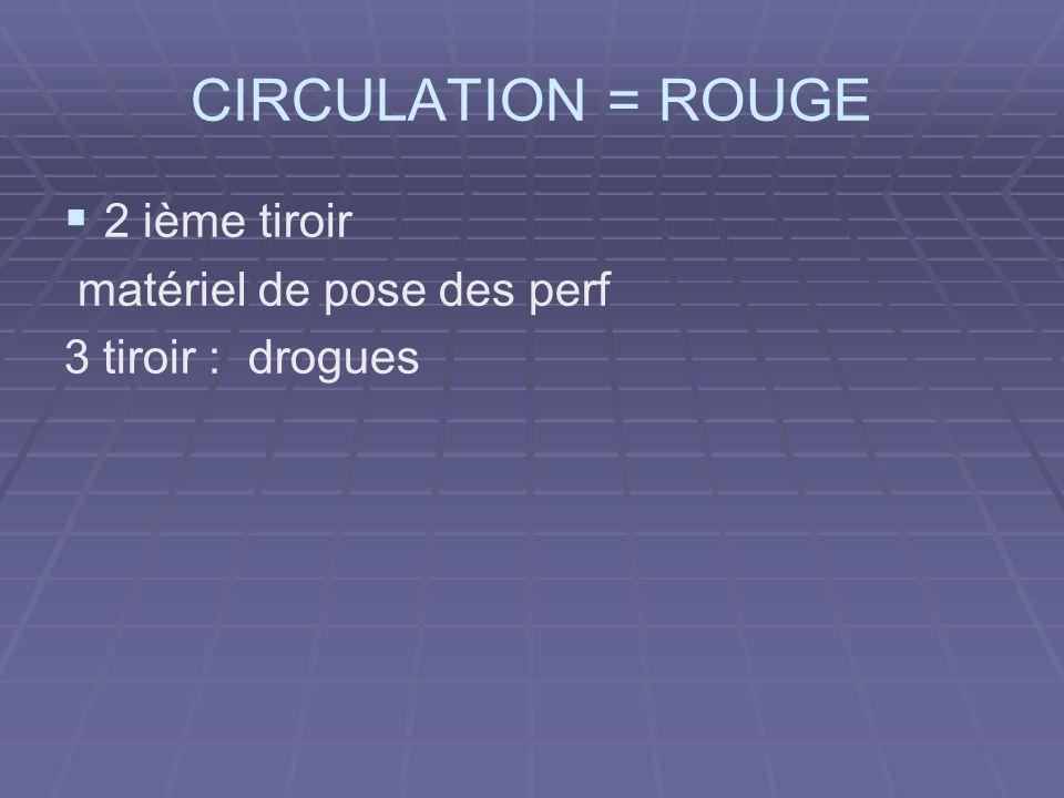 CIRCULATION = ROUGE 2 ième tiroir matériel de pose des perf 3 tiroir : drogues