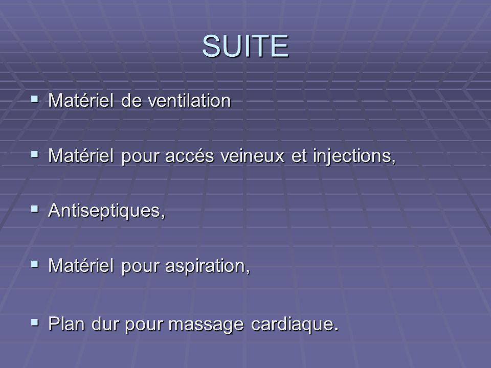 SUITE Matériel de ventilation Matériel de ventilation Matériel pour accés veineux et injections, Matériel pour accés veineux et injections, Antiseptiq
