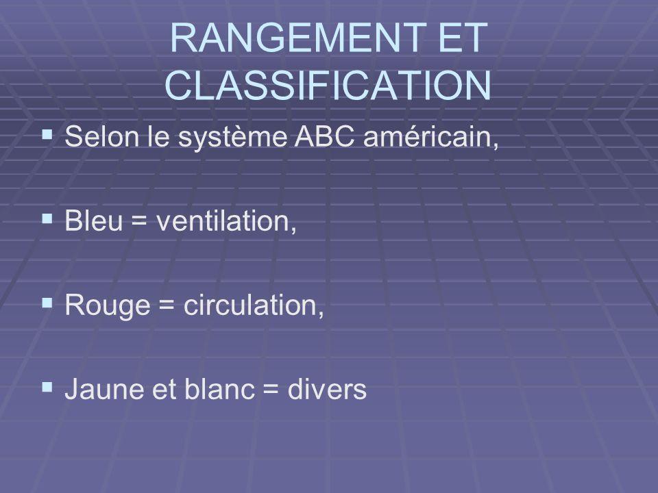 RANGEMENT ET CLASSIFICATION Selon le système ABC américain, Bleu = ventilation, Rouge = circulation, Jaune et blanc = divers