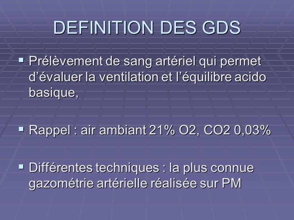 DEFINITION DES GDS Prélèvement de sang artériel qui permet dévaluer la ventilation et léquilibre acido basique, Prélèvement de sang artériel qui perme