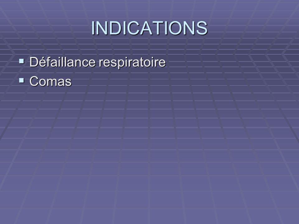 INDICATIONS Défaillance respiratoire Défaillance respiratoire Comas Comas