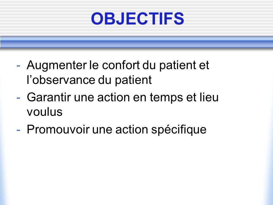 OBJECTIFS -Augmenter le confort du patient et lobservance du patient -Garantir une action en temps et lieu voulus -Promouvoir une action spécifique