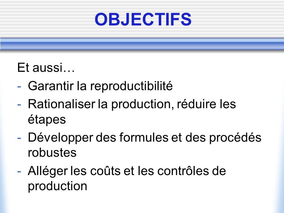 OBJECTIFS Et aussi… -Garantir la reproductibilité -Rationaliser la production, réduire les étapes -Développer des formules et des procédés robustes -A