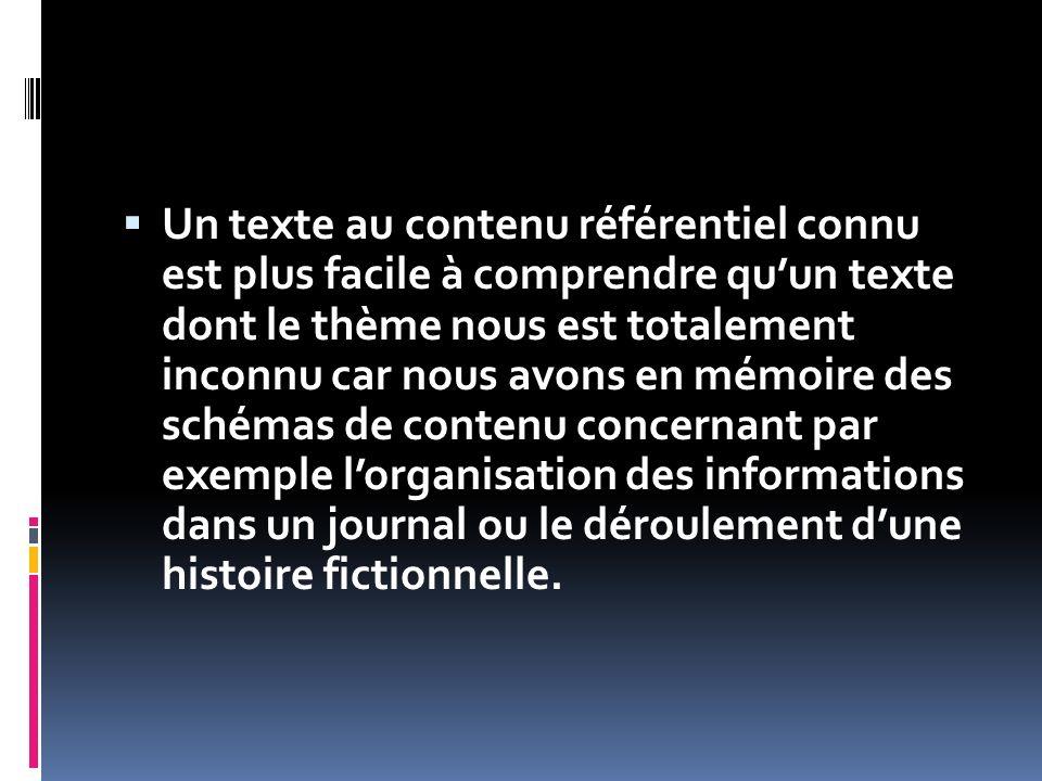 Un texte au contenu référentiel connu est plus facile à comprendre quun texte dont le thème nous est totalement inconnu car nous avons en mémoire des