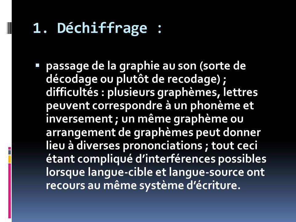 1. Déchiffrage : passage de la graphie au son (sorte de décodage ou plutôt de recodage) ; difficultés : plusieurs graphèmes, lettres peuvent correspon