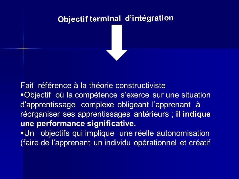 Objectif terminal dintégration Fait référence à la théorie constructiviste Objectif où la compétence sexerce sur une situation dapprentissage complexe