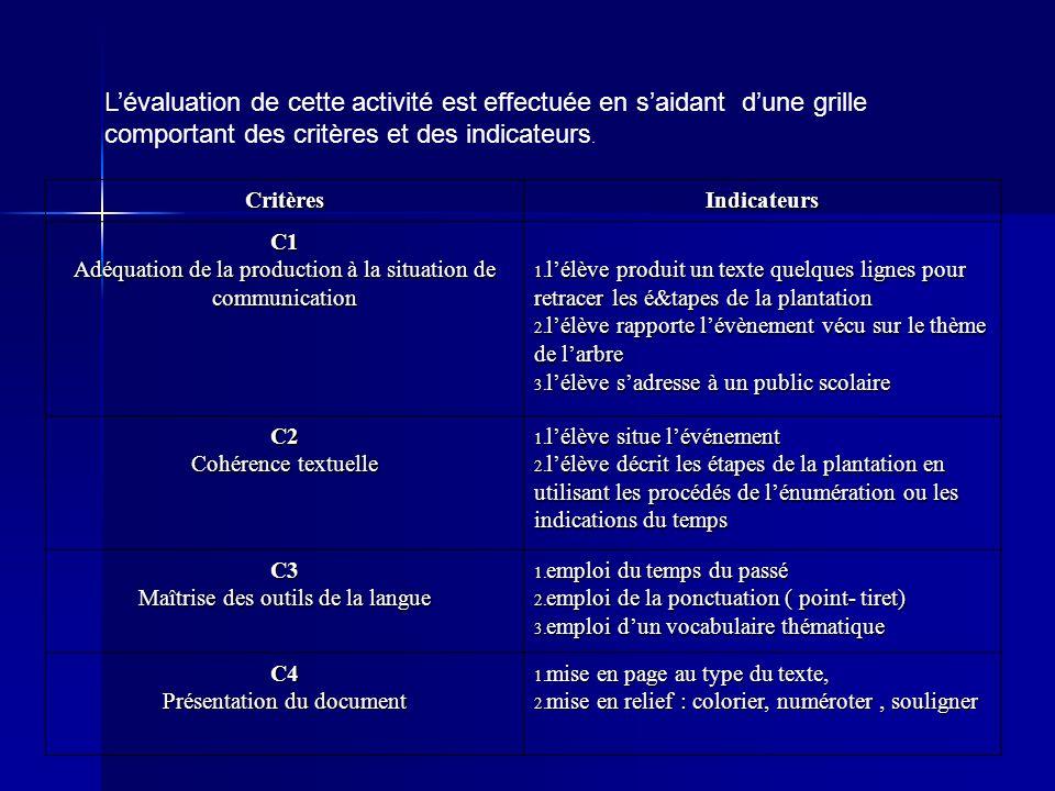Lévaluation de cette activité est effectuée en saidant dune grille comportant des critères et des indicateurs. CritèresIndicateurs C1 Adéquation de la