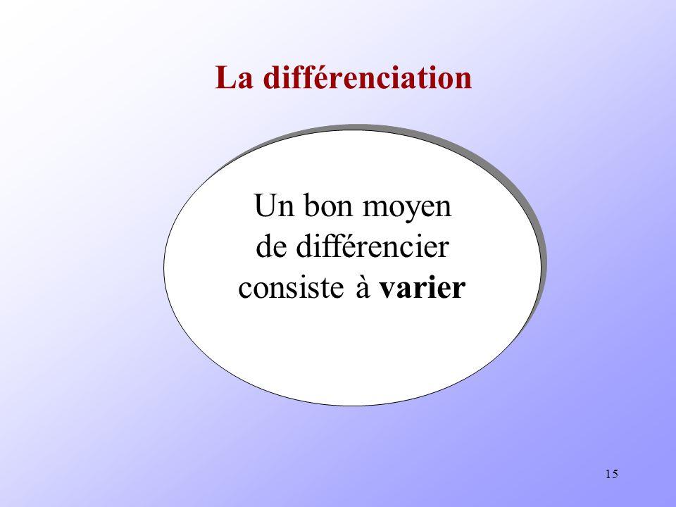 15 La différenciation Un bon moyen de différencier consiste à varier