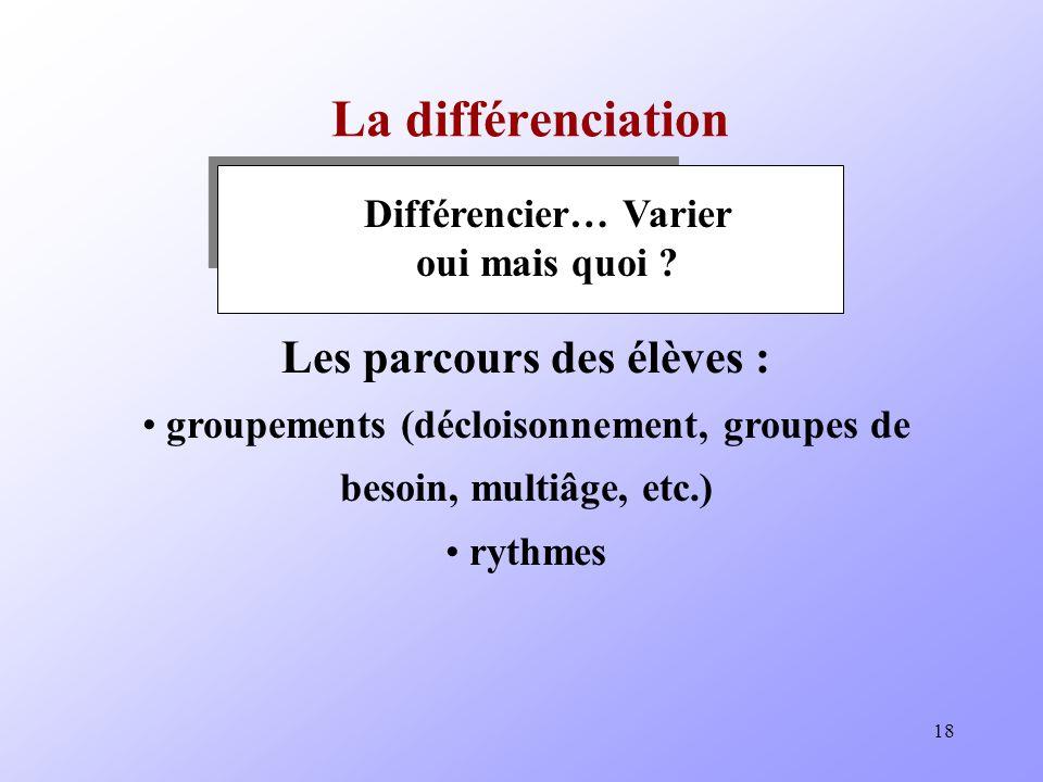 18 La différenciation Différencier… Varier oui mais quoi .