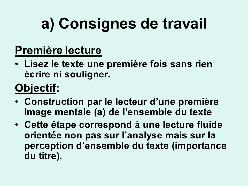 a) Consignes de travail Première lecture Lisez le texte une première fois sans rien écrire ni souligner. Objectif: Construction par le lecteur dune pr