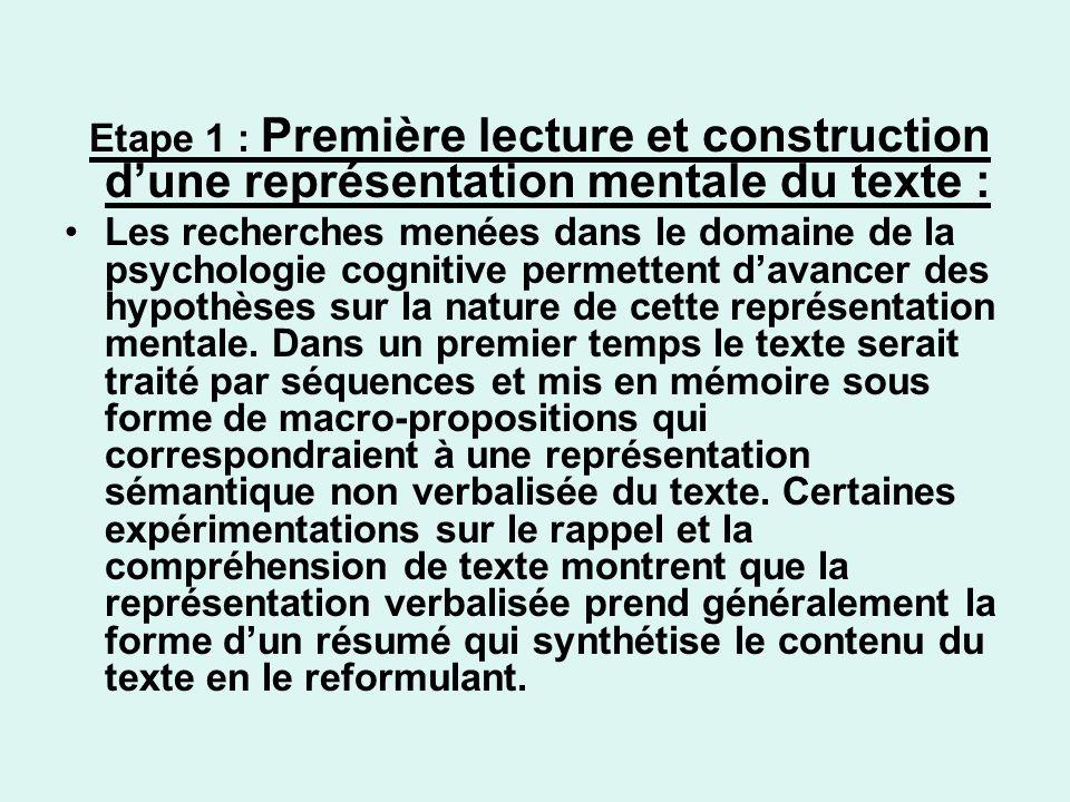 Etape 1 : Première lecture et construction dune représentation mentale du texte : Les recherches menées dans le domaine de la psychologie cognitive pe