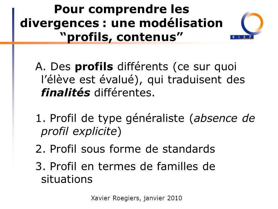 Xavier Roegiers, janvier 2010 Pour comprendre les divergences : une modélisation profils, contenus A. Des profils différents (ce sur quoi lélève est é