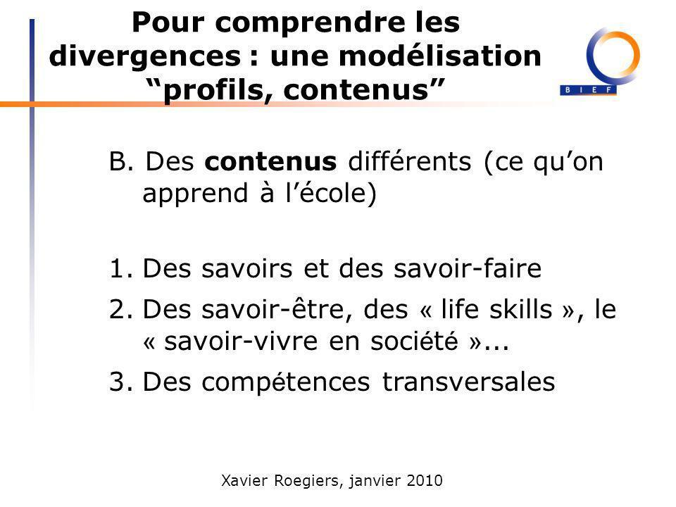 Xavier Roegiers, janvier 2010 Pour comprendre les divergences : une modélisation profils, contenus B. Des contenus différents (ce quon apprend à lécol