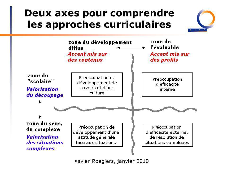 Xavier Roegiers, janvier 2010 Deux axes pour comprendre les approches curriculaires