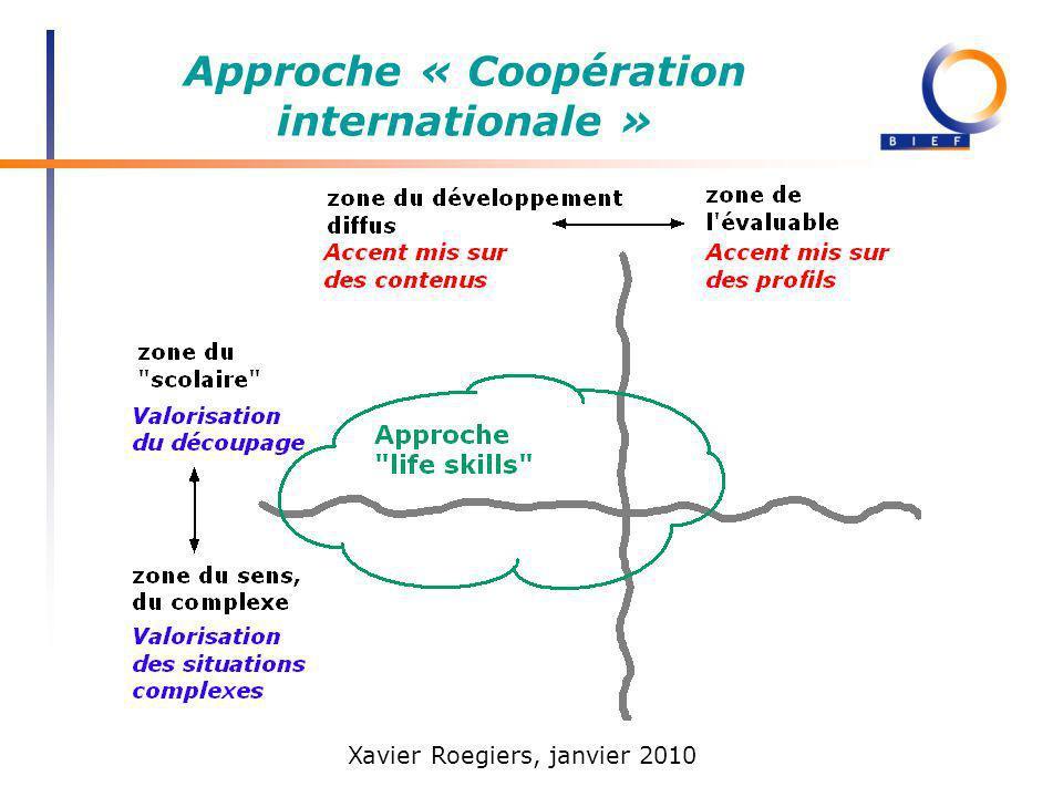 Xavier Roegiers, janvier 2010 Approche « Coopération internationale »