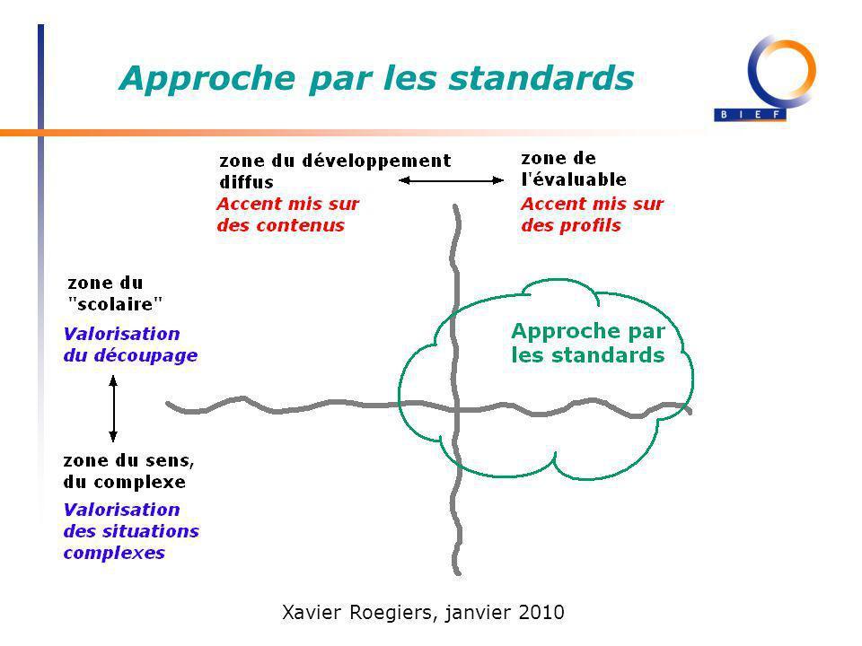 Xavier Roegiers, janvier 2010 Approche par les standards