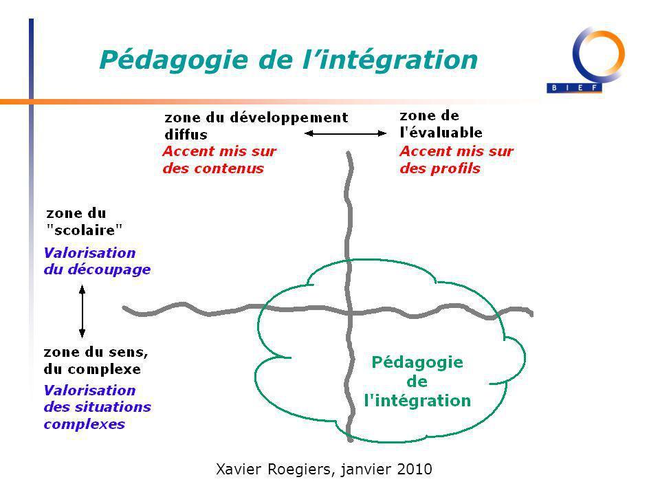Xavier Roegiers, janvier 2010 Pédagogie de lintégration