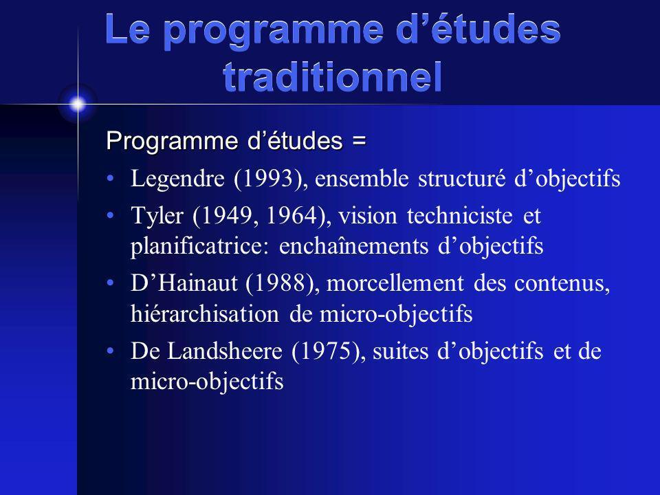 Le programme détudes traditionnel Programme détudes = Legendre (1993), ensemble structuré dobjectifs Tyler (1949, 1964), vision techniciste et planifi