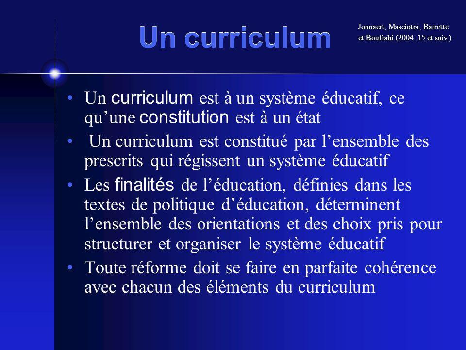 Un curriculum Un curriculum est un ensemble cohérent et structuré déléments qui permettent de rendre opérationnel un système éducatif Il comprend nécessairement les finalités de léducation et les grandes orientations à donner aux démarches pédagogiques et didactiques Il définit un plan daction au sein duquel se trouvent les programmes détudes