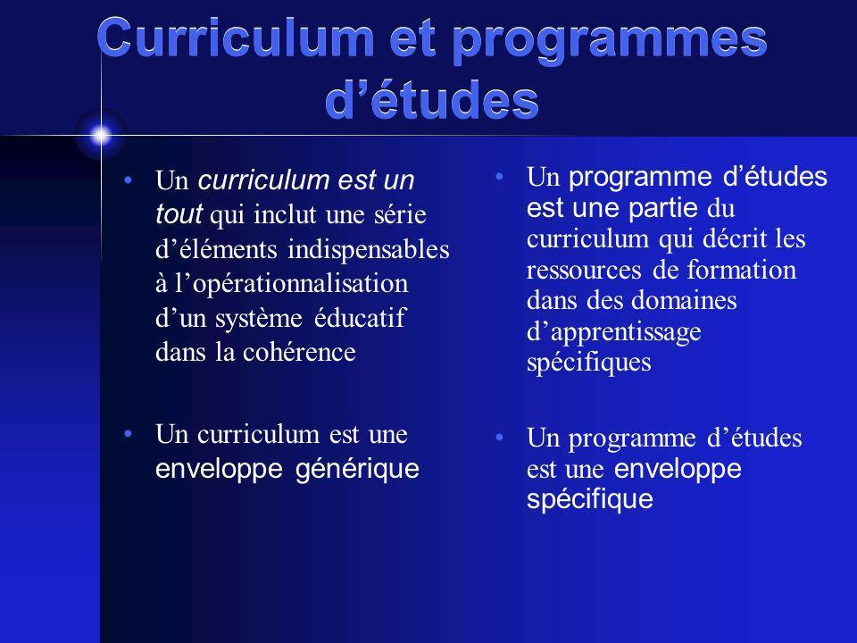 Curriculum et programmes détudes Un curriculum est un tout qui inclut une série déléments indispensables à lopérationnalisation dun système éducatif d