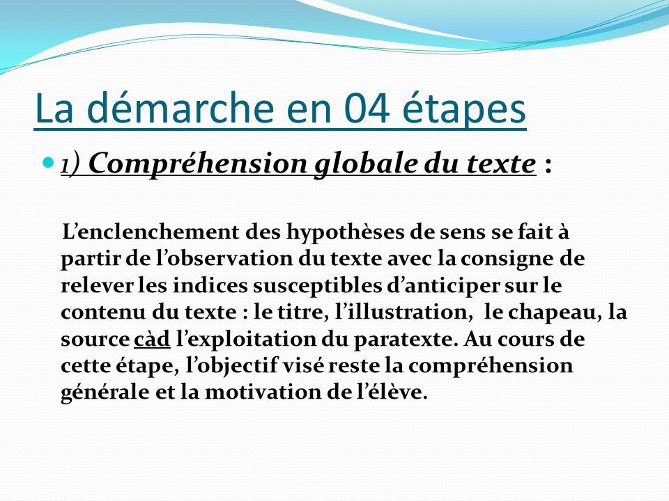 La démarche en 04 étapes 1) Compréhension globale du texte : Lenclenchement des hypothèses de sens se fait à partir de lobservation du texte avec la c
