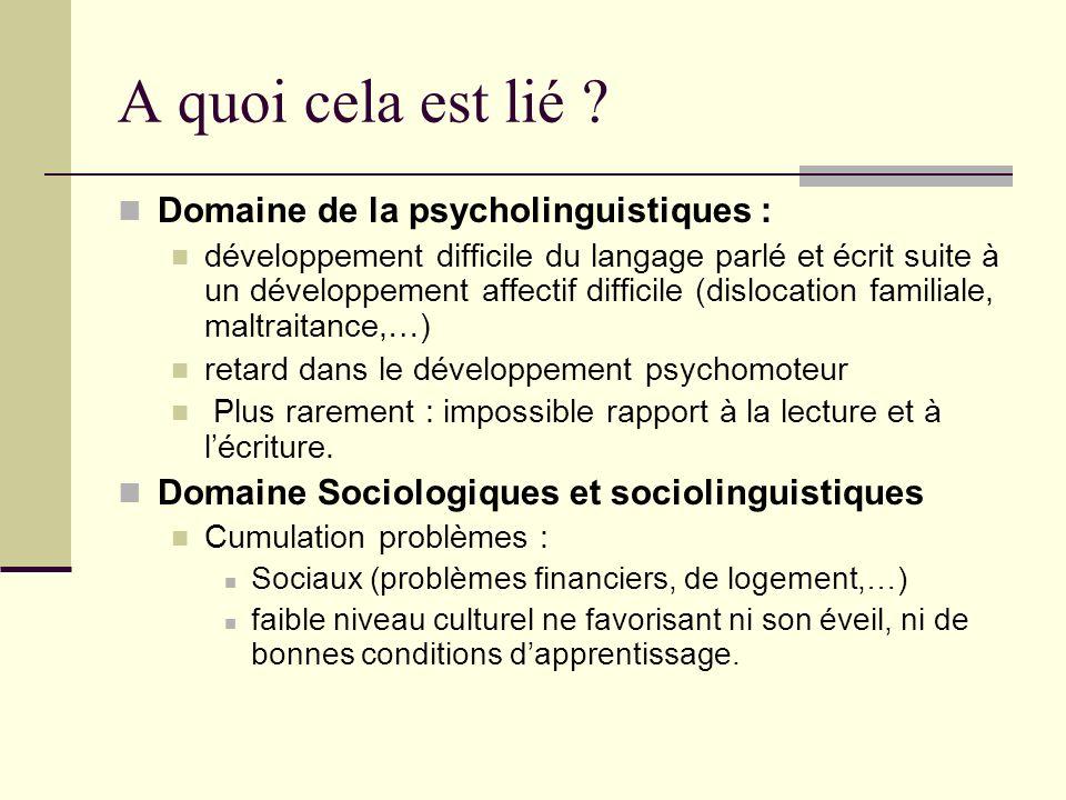 A quoi cela est lié ? Domaine de la psycholinguistiques : développement difficile du langage parlé et écrit suite à un développement affectif difficil