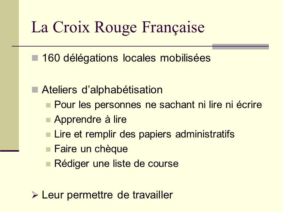 La Croix Rouge Française 160 délégations locales mobilisées Ateliers dalphabétisation Pour les personnes ne sachant ni lire ni écrire Apprendre à lire