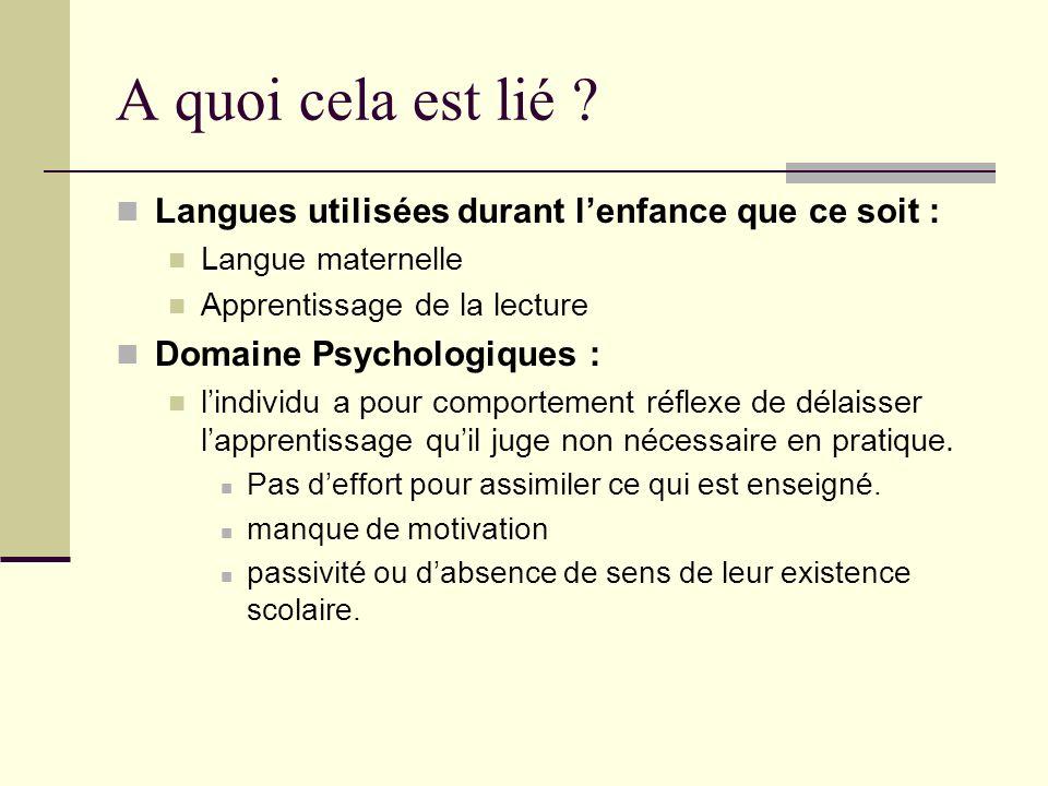 A quoi cela est lié ? Langues utilisées durant lenfance que ce soit : Langue maternelle Apprentissage de la lecture Domaine Psychologiques : lindividu