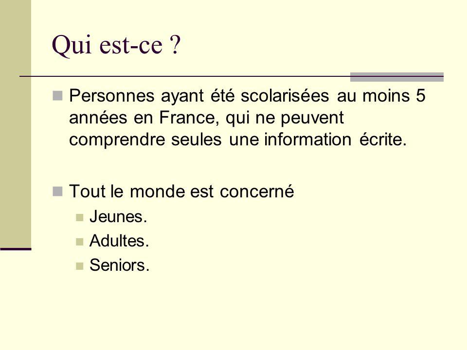 Qui est-ce ? Personnes ayant été scolarisées au moins 5 années en France, qui ne peuvent comprendre seules une information écrite. Tout le monde est c