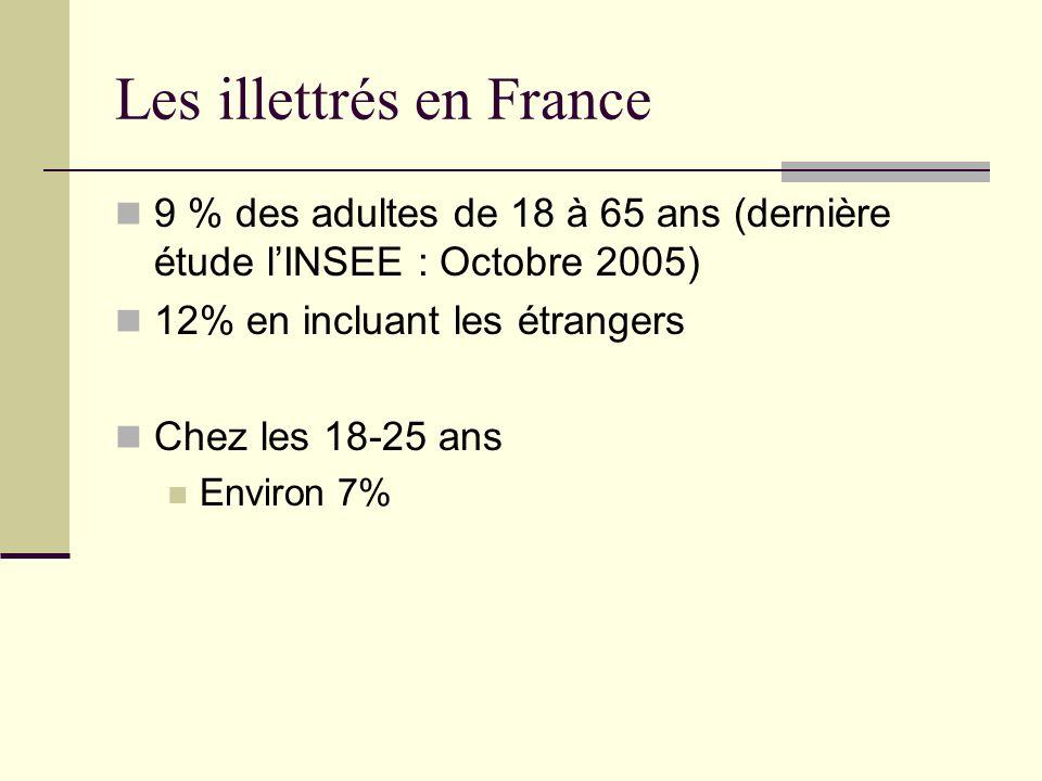 Les illettrés en France 9 % des adultes de 18 à 65 ans (dernière étude lINSEE : Octobre 2005) 12% en incluant les étrangers Chez les 18-25 ans Environ 7%