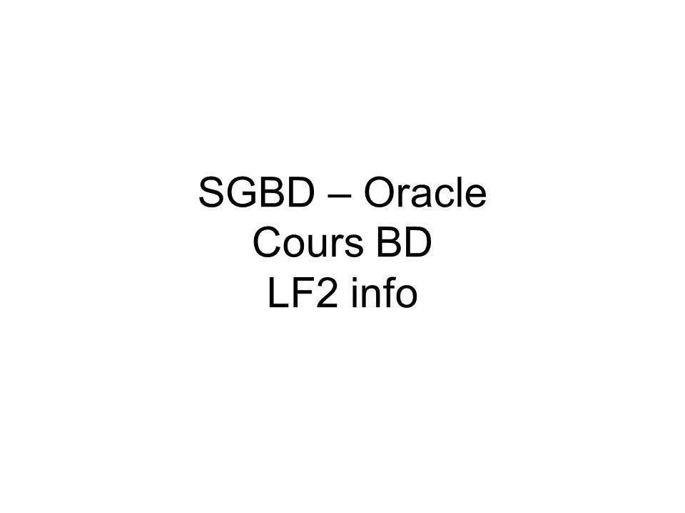 Plan Chapitre I :Rappel –Définition dune BD –Définition dun SGBD –Présentation du SGBD Oracle Chapitre II : Langage de base dOracle –Langage de définition de données : LDD –Langage de manipulation de données : LMD –Langage de contrôle de données : LCD Chapitre III : Langage procédural : PL/SQL –Introduction à PL/SQL –Les structures de contrôle –Interaction avec Oracle