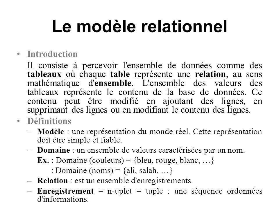 Le modèle relationnel Introduction Il consiste à percevoir l'ensemble de données comme des tableaux où chaque table représente une relation, au sens m