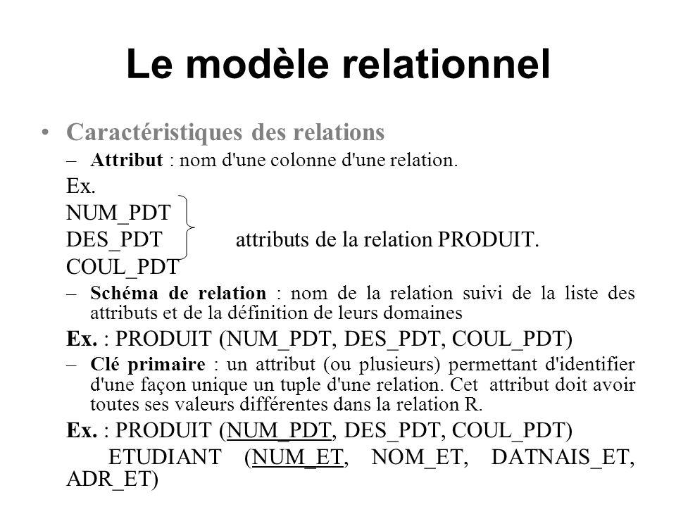 Le modèle relationnel Caractéristiques des relations –Attribut : nom d'une colonne d'une relation. Ex. NUM_PDT DES_PDT attributs de la relation PRODUI