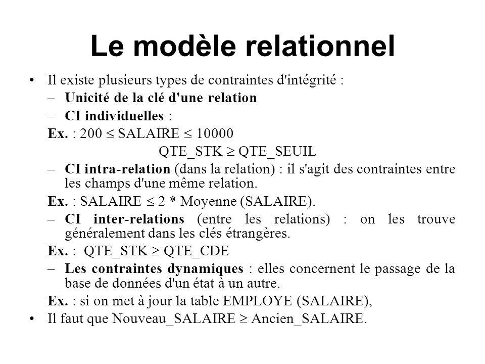 Le modèle relationnel Il existe plusieurs types de contraintes d'intégrité : –Unicité de la clé d'une relation –CI individuelles : Ex. : 200 SALAIRE 1