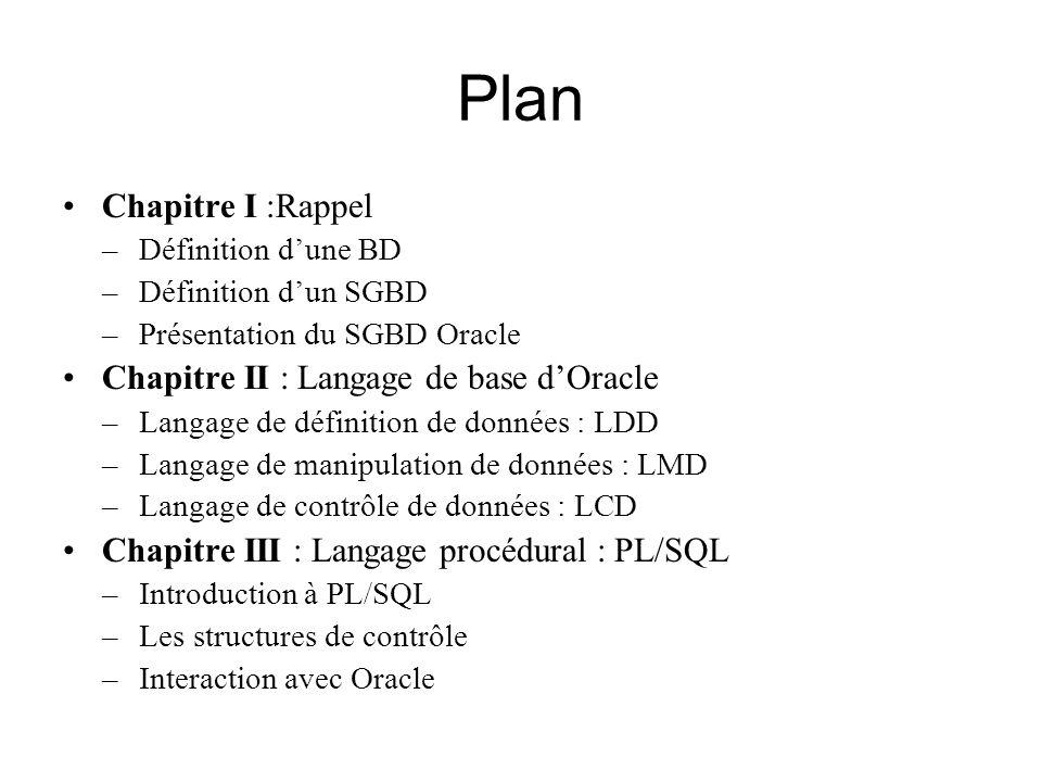 Plan Chapitre I :Rappel –Définition dune BD –Définition dun SGBD –Présentation du SGBD Oracle Chapitre II : Langage de base dOracle –Langage de défini