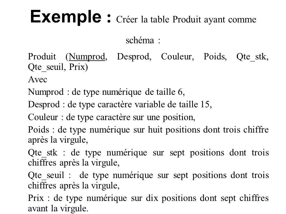 Exemple : Créer la table Produit ayant comme schéma : Produit (Numprod, Desprod, Couleur, Poids, Qte_stk, Qte_seuil, Prix) Avec Numprod : de type numé