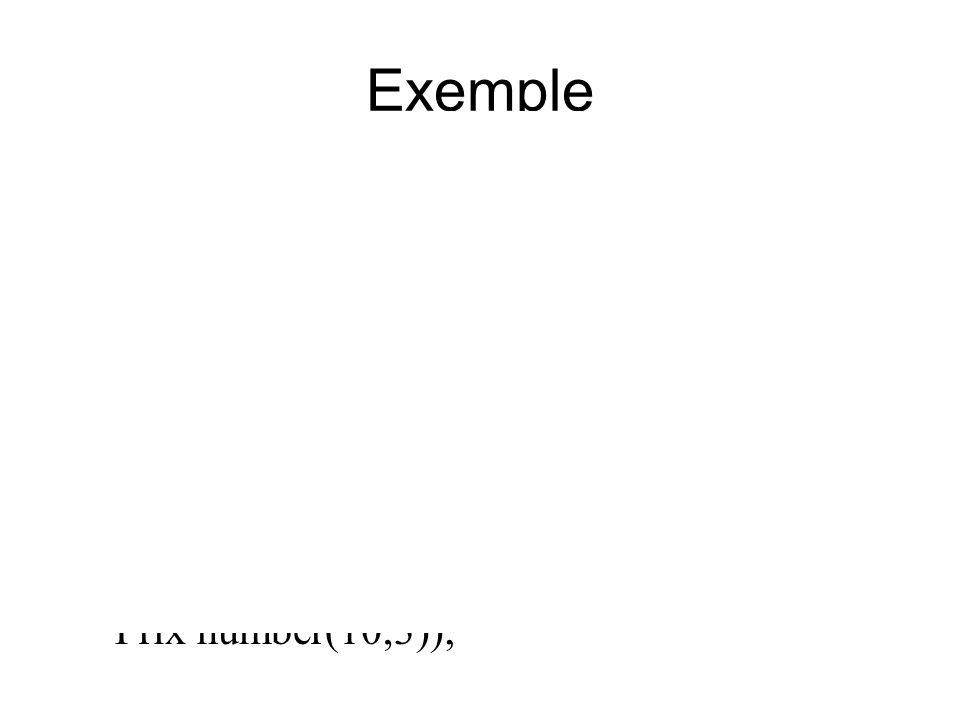 Exemple CREATE TABLE Produit (Numprod number(6) not null, Desprod varchar(15) unique, Couleur char, Poids number(8,3), Qte_stk number(7,3), Qte_seuil
