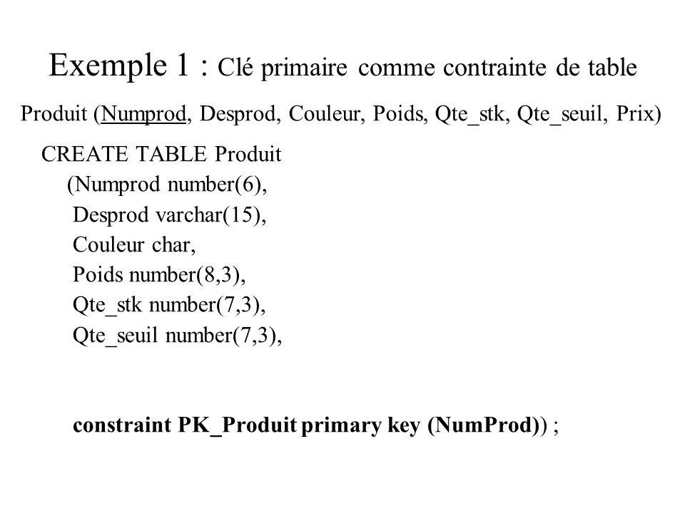 Exemple 1 : Clé primaire comme contrainte de table CREATE TABLE Produit (Numprod number(6), Desprod varchar(15), Couleur char, Poids number(8,3), Qte_