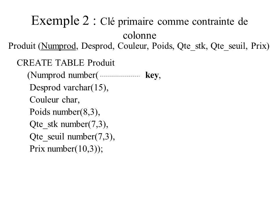 Exemple 2 : Clé primaire comme contrainte de colonne CREATE TABLE Produit (Numprod number(6) primary key, Desprod varchar(15), Couleur char, Poids num