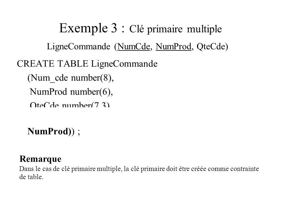 Exemple 3 : Clé primaire multiple CREATE TABLE LigneCommande (Num_cde number(8), NumProd number(6), QteCde number(7,3), constraint pk_LigneCde primary