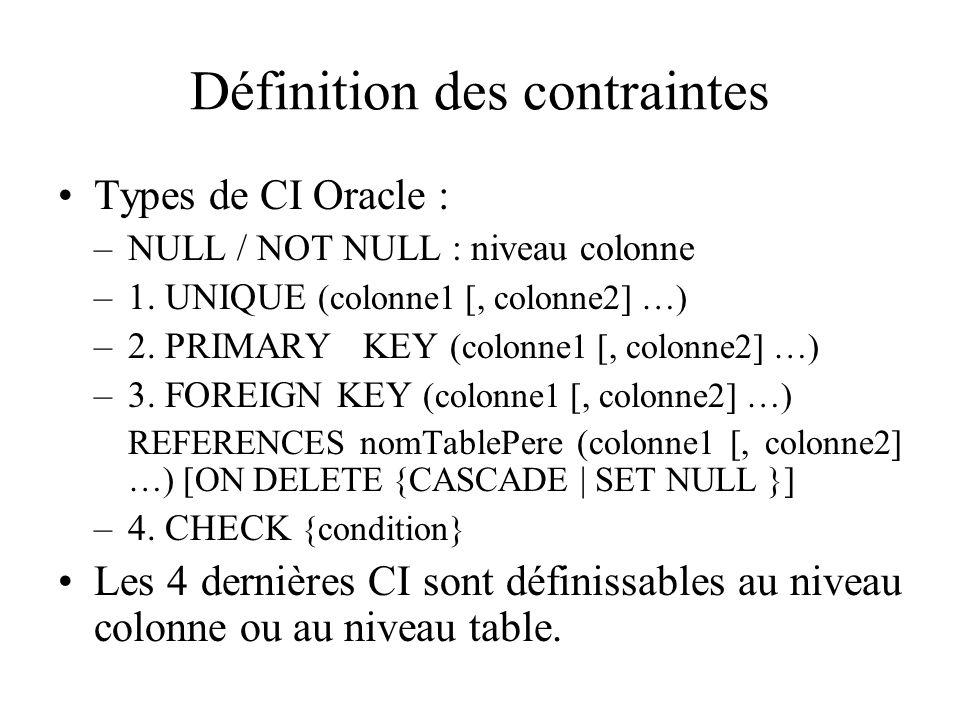 Définition des contraintes Types de CI Oracle : –NULL / NOT NULL : niveau colonne –1. UNIQUE (colonne1 [, colonne2] …) –2. PRIMARY KEY (colonne1 [, co