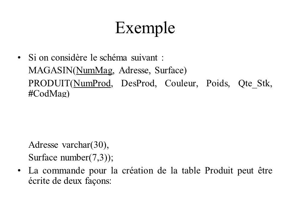 Exemple Si on considère le schéma suivant : MAGASIN(NumMag, Adresse, Surface) PRODUIT(NumProd, DesProd, Couleur, Poids, Qte_Stk, #CodMag) La commande