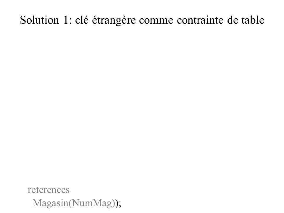 Solution 1: clé étrangère comme contrainte de table CREATE TABLE Produit (Numprod number(6) primary key, Desprod varchar(15), Couleur char, Poids numb